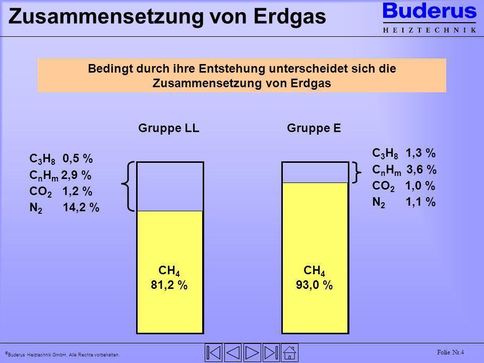 Zusammensetzung von Erdgas