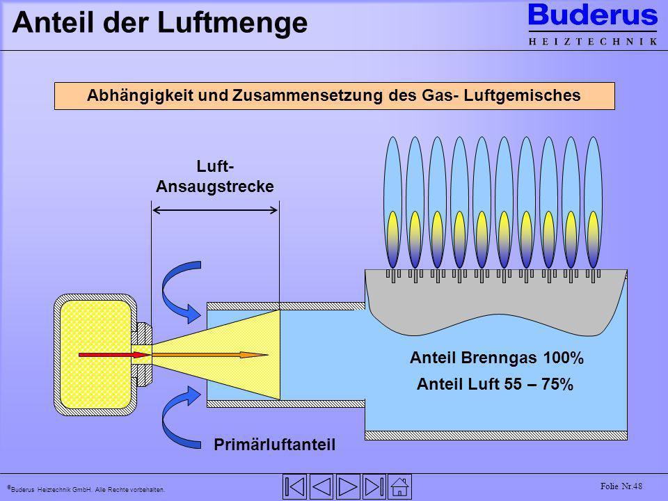 Abhängigkeit und Zusammensetzung des Gas- Luftgemisches