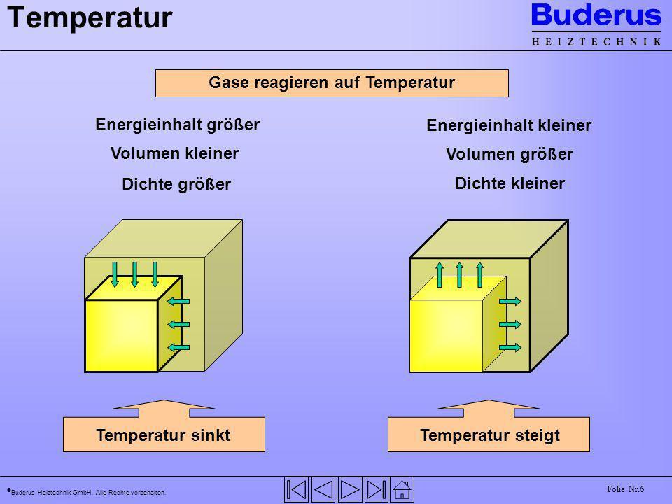 Gase reagieren auf Temperatur