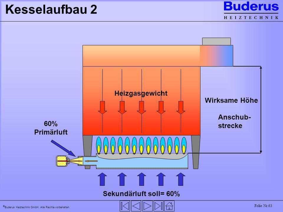 Kesselaufbau 2 Heizgasgewicht Wirksame Höhe Anschub- strecke 60%