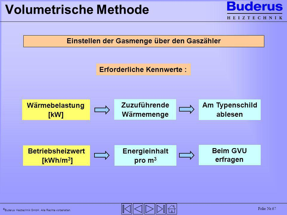 Volumetrische Methode