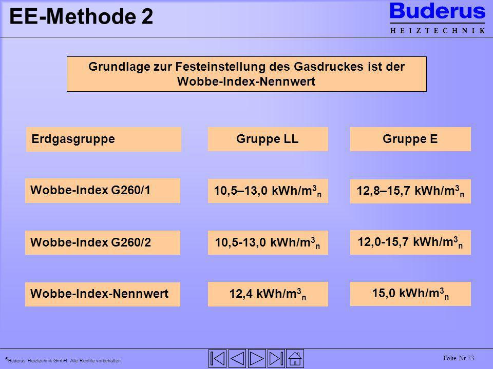 EE-Methode 2 Grundlage zur Festeinstellung des Gasdruckes ist der Wobbe-Index-Nennwert. Erdgasgruppe.