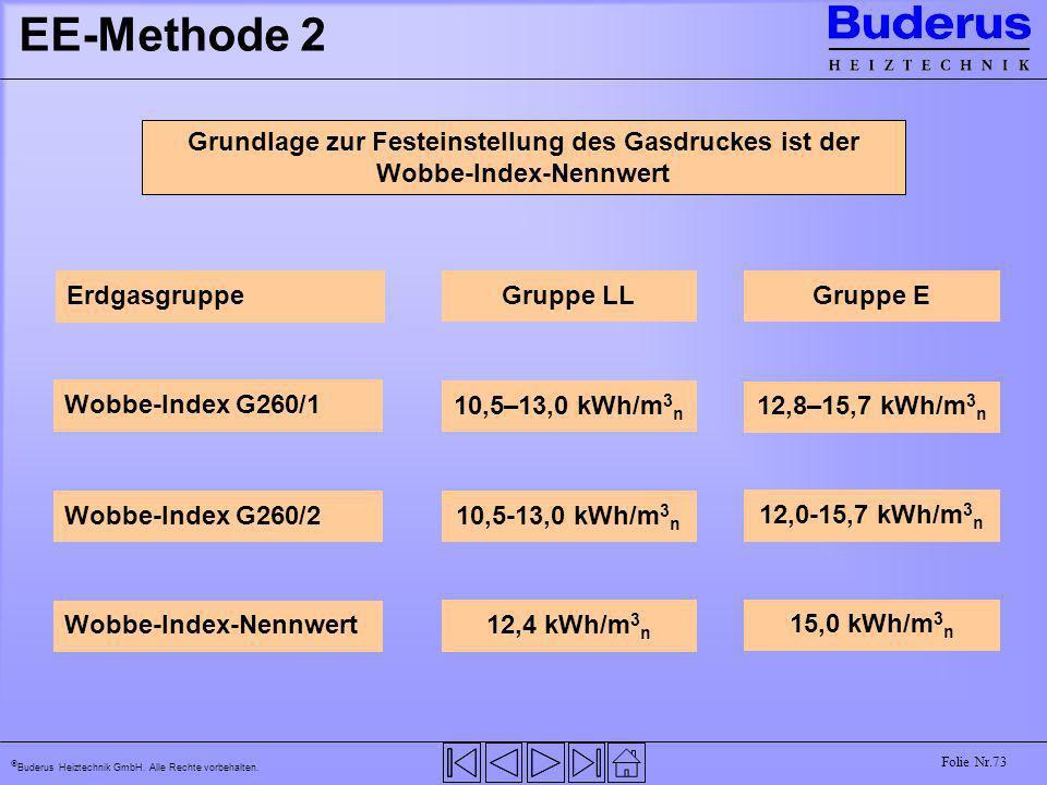 EE-Methode 2Grundlage zur Festeinstellung des Gasdruckes ist der Wobbe-Index-Nennwert. Erdgasgruppe.