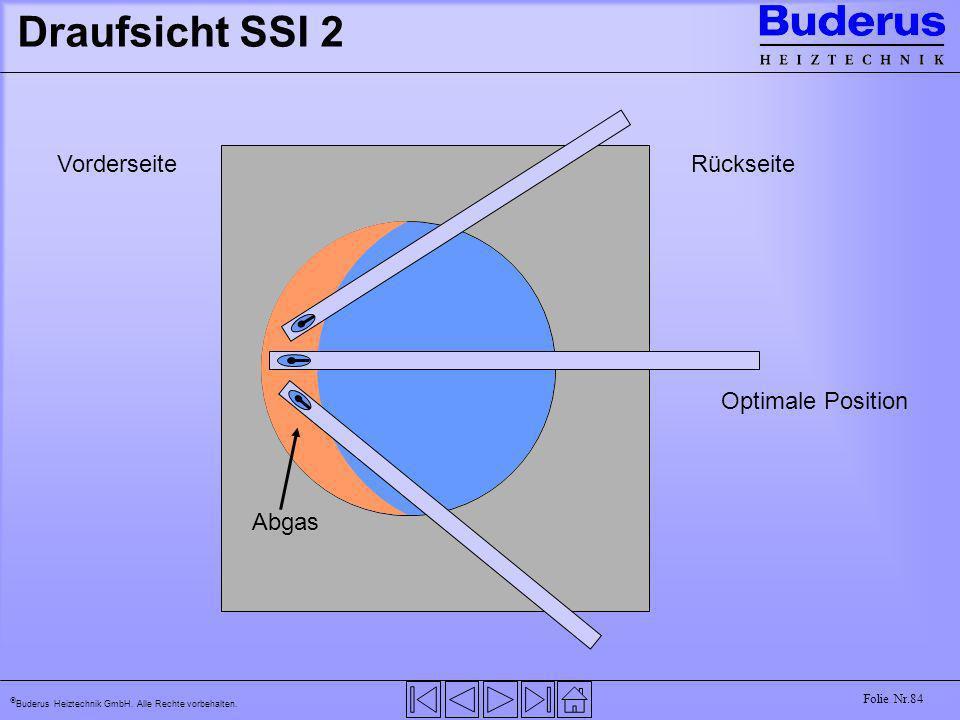 Draufsicht SSI 2 Rückseite Vorderseite Abgas Optimale Position