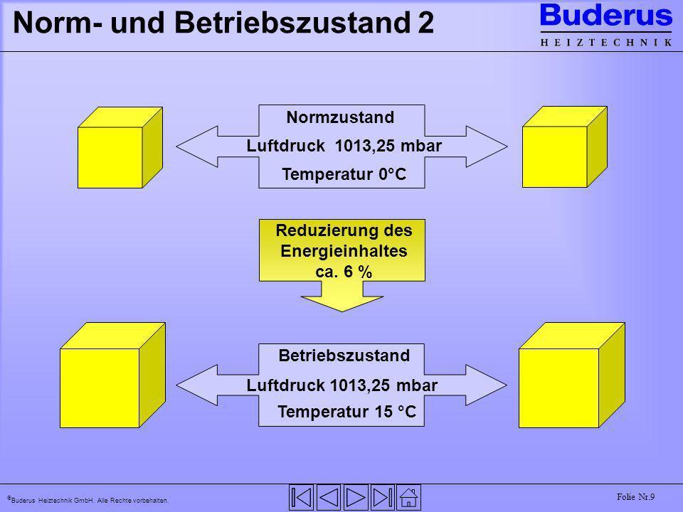 Norm- und Betriebszustand 2