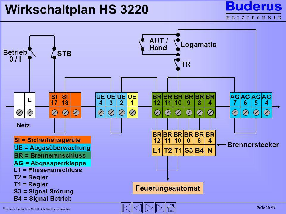 Wirkschaltplan HS 3220 AUT / Hand Logamatic Betrieb 0 / I STB TR L1 T1