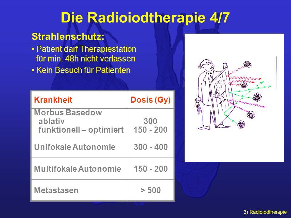 Die Radioiodtherapie 4/7