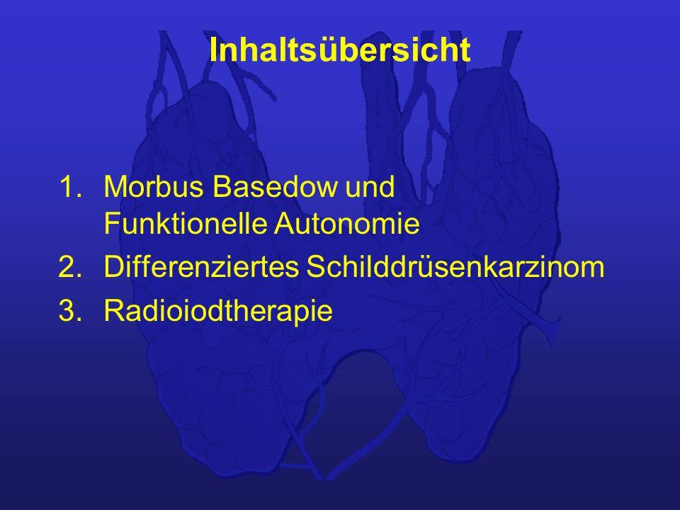 Inhaltsübersicht Morbus Basedow und Funktionelle Autonomie