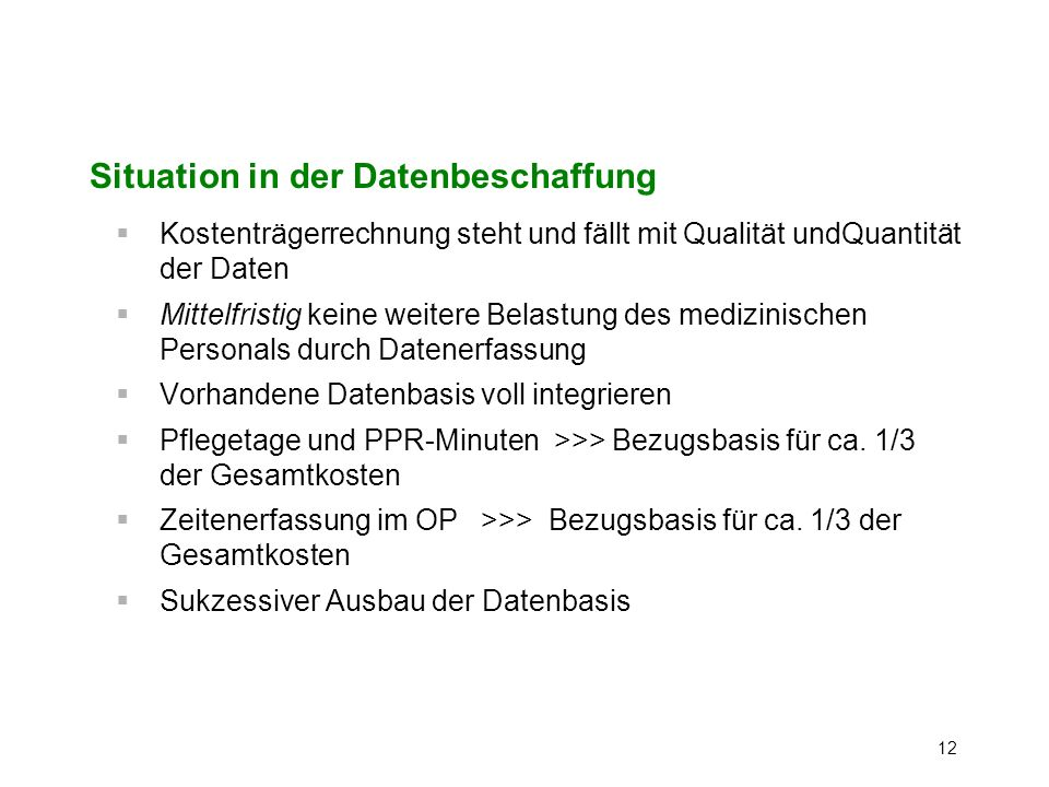 Situation in der Datenbeschaffung