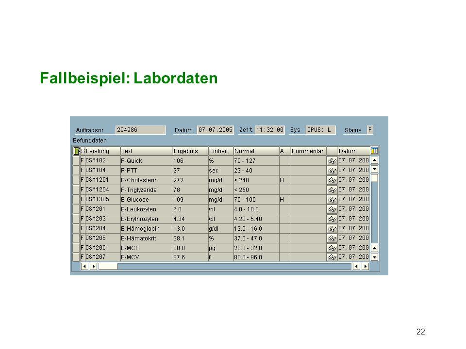 Fallbeispiel: Labordaten