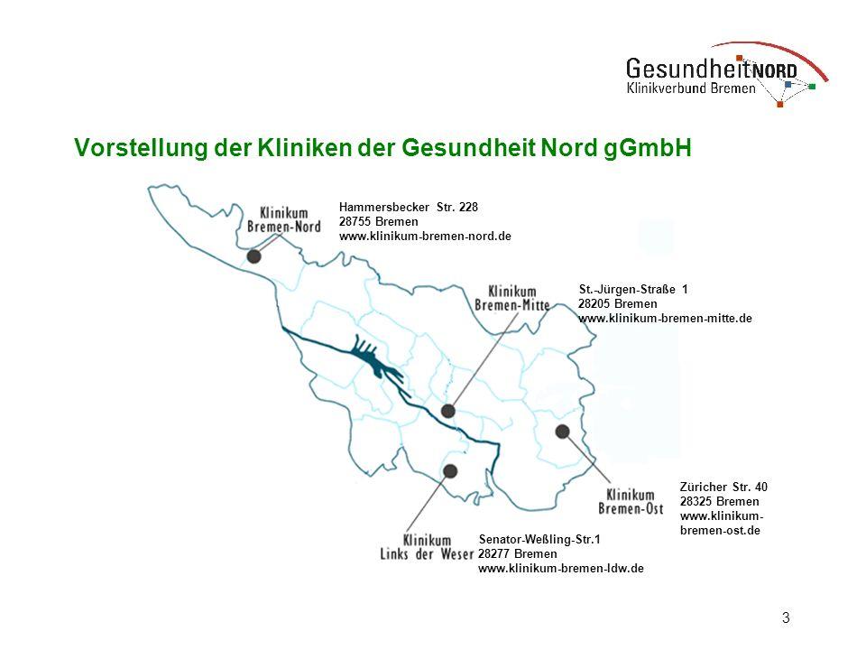 Vorstellung der Kliniken der Gesundheit Nord gGmbH