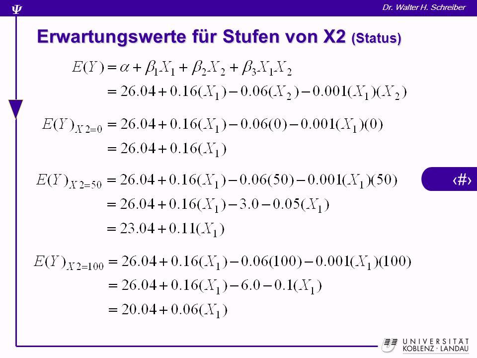 Erwartungswerte für Stufen von X2 (Status)