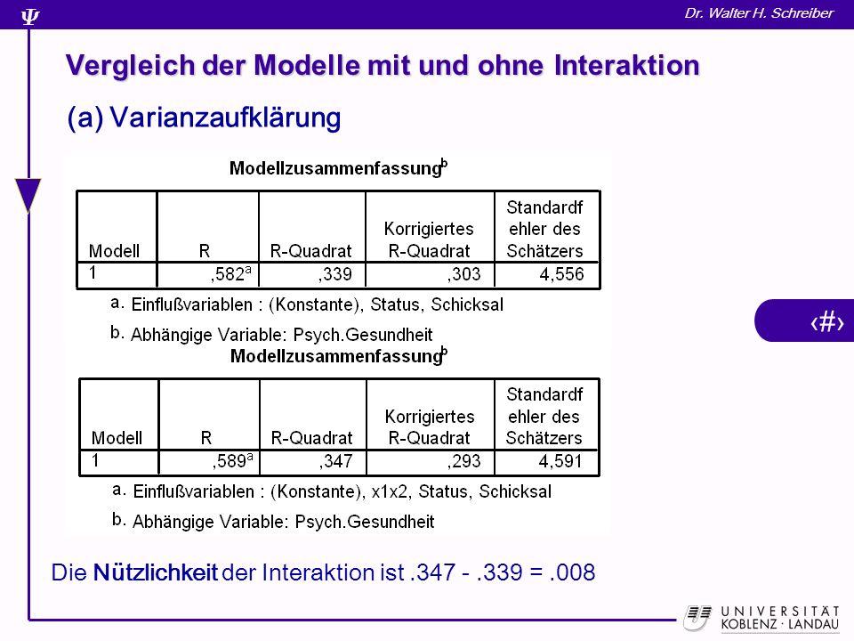 Vergleich der Modelle mit und ohne Interaktion