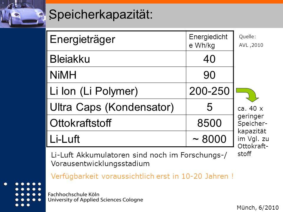 Ultra Caps (Kondensator) 5 Ottokraftstoff 8500 Li-Luft ~ 8000