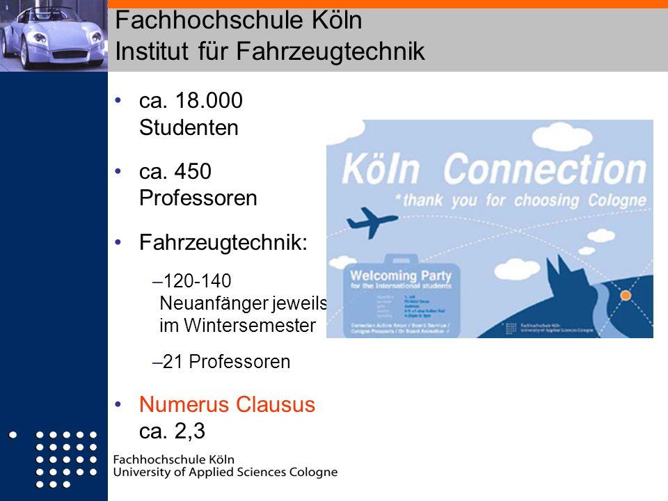 Fachhochschule Köln Institut für Fahrzeugtechnik