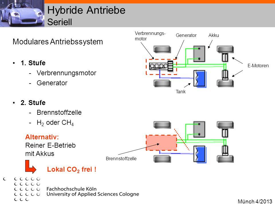 Hybride Antriebe Seriell