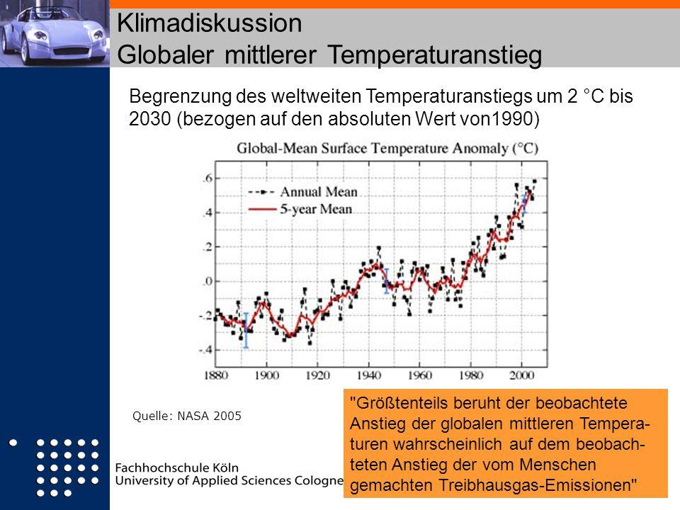 Klimadiskussion Globaler mittlerer Temperaturanstieg