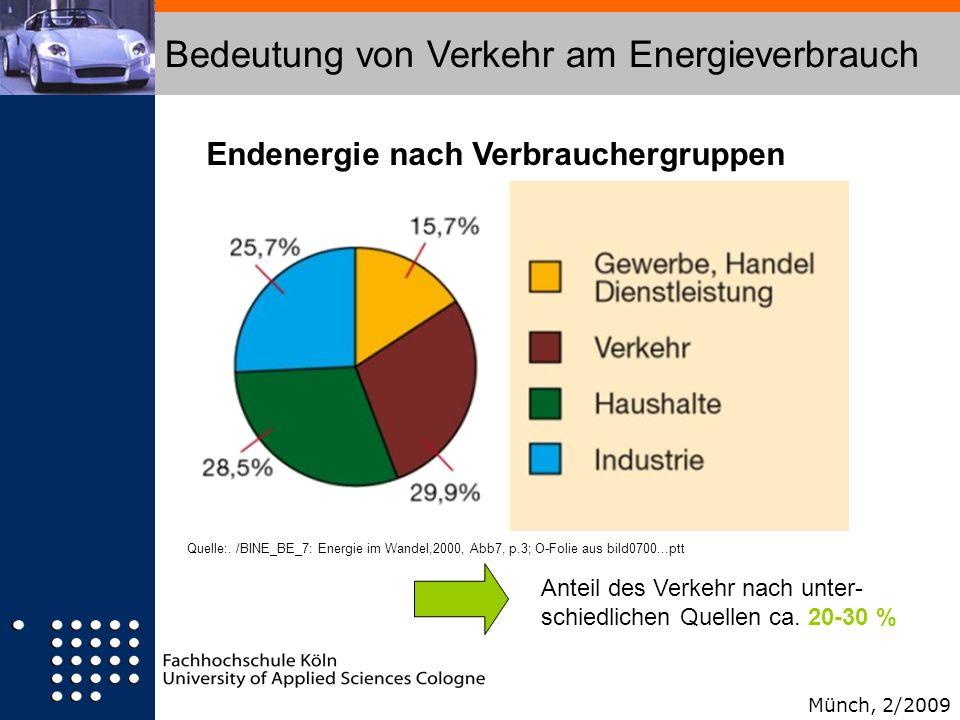 Bedeutung von Verkehr am Energieverbrauch