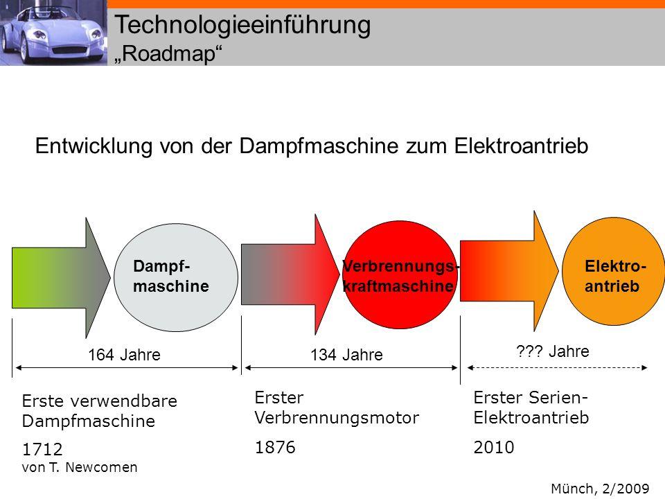 """Technologieeinführung """"Roadmap"""