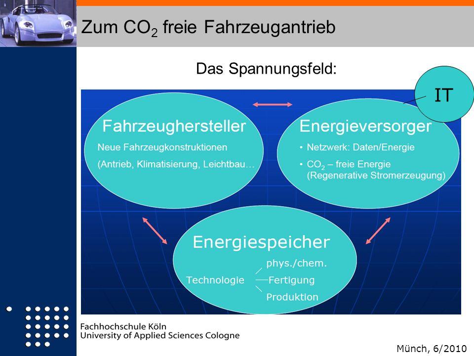 Zum CO2 freie Fahrzeugantrieb