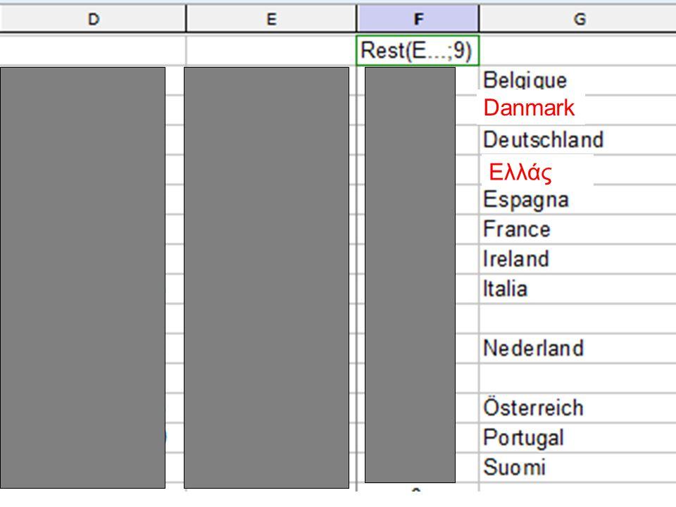 Danmark 89 88 Ελλάς
