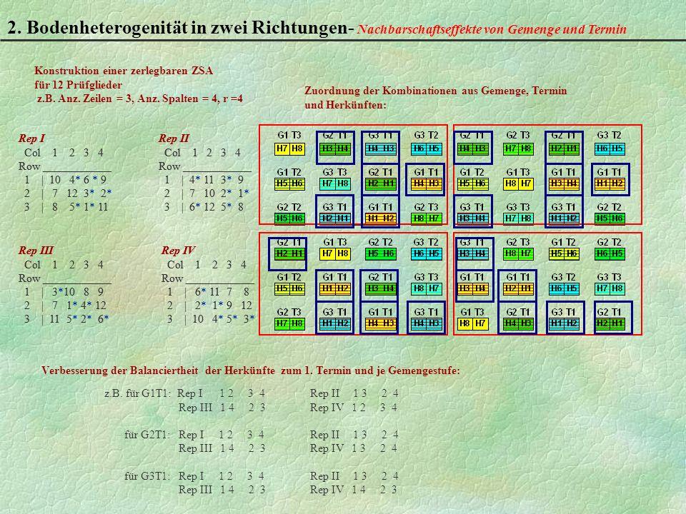 2. Bodenheterogenität in zwei Richtungen- Nachbarschaftseffekte von Gemenge und Termin