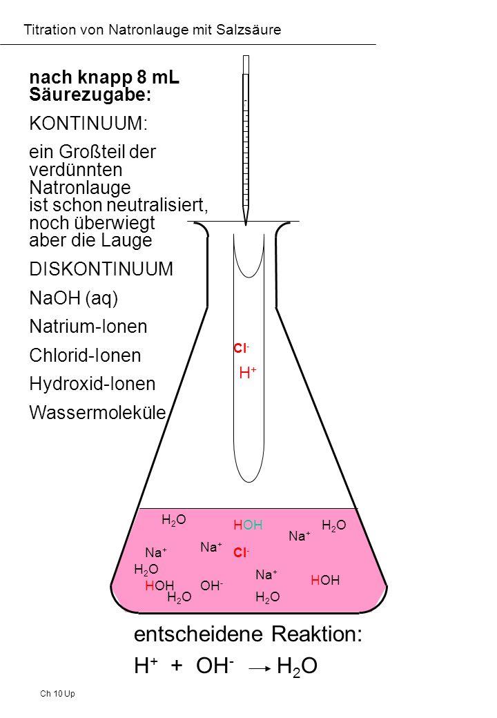 entscheidene Reaktion: H+ + OH- H2O