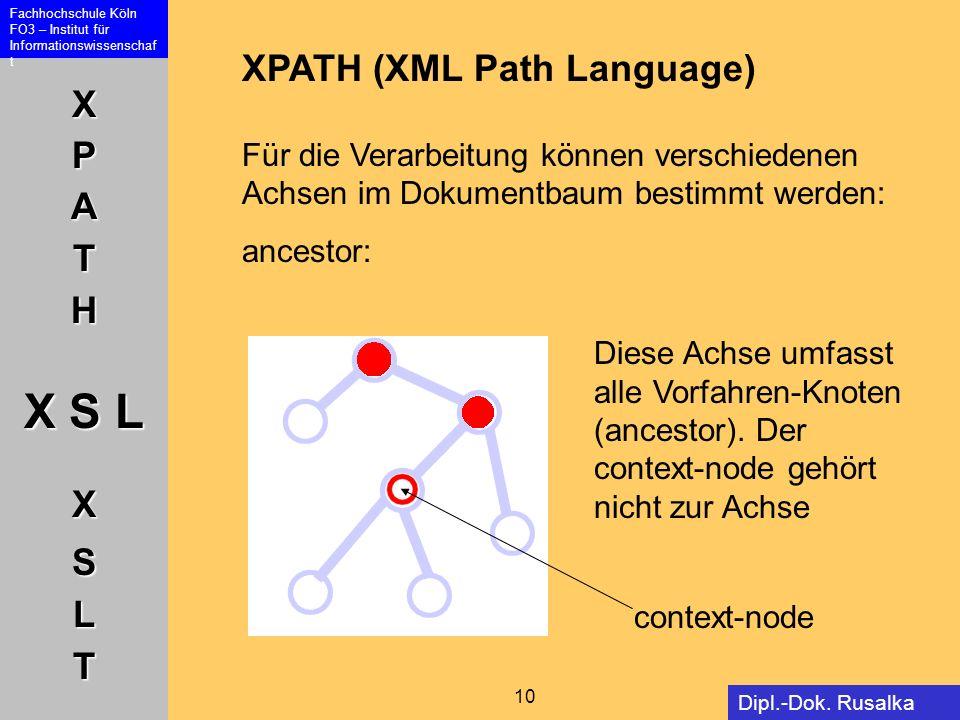 XPATH (XML Path Language) Für die Verarbeitung können verschiedenen Achsen im Dokumentbaum bestimmt werden: