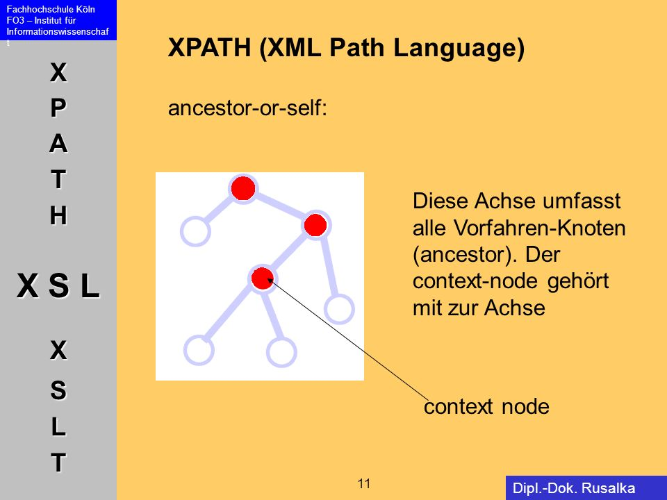 XPATH (XML Path Language) ancestor-or-self: