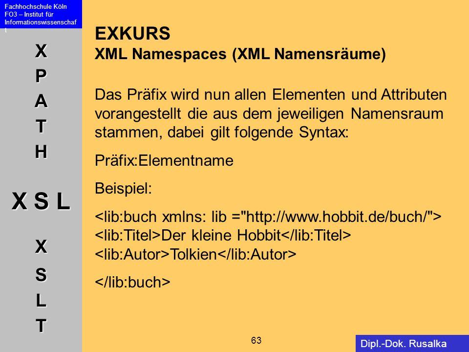 EXKURS XML Namespaces (XML Namensräume) Das Präfix wird nun allen Elementen und Attributen vorangestellt die aus dem jeweiligen Namensraum stammen, dabei gilt folgende Syntax: