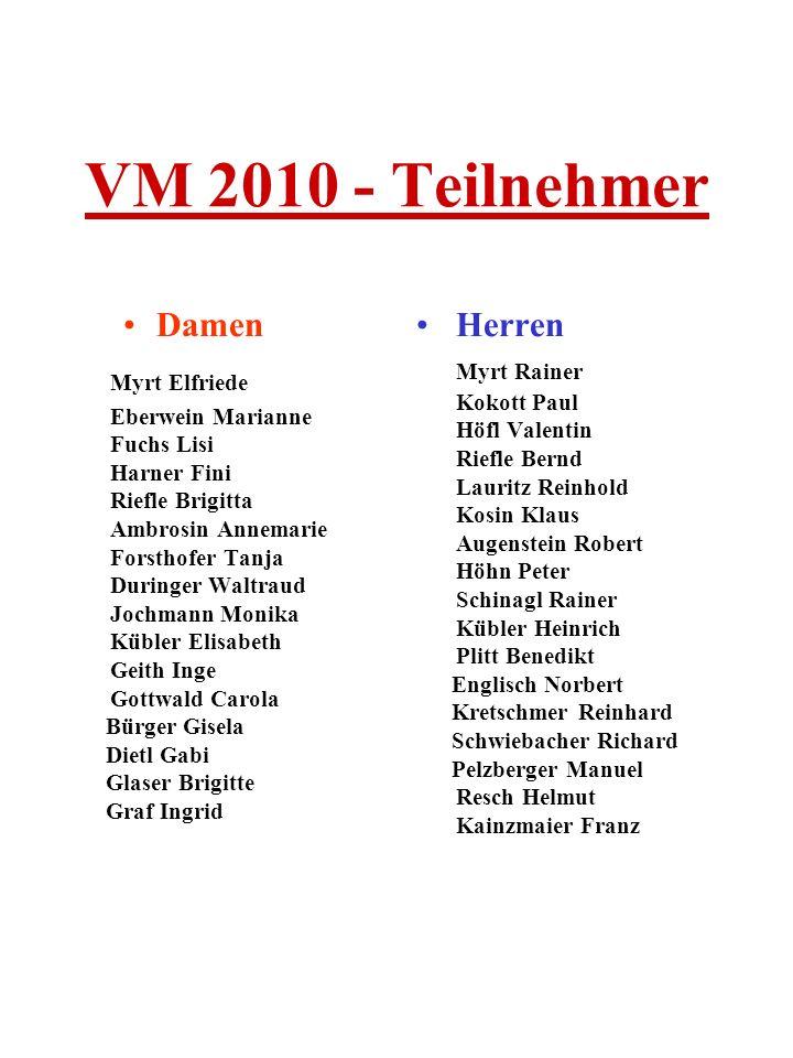 VM 2010 - Teilnehmer Myrt Elfriede Damen Herren Myrt Rainer