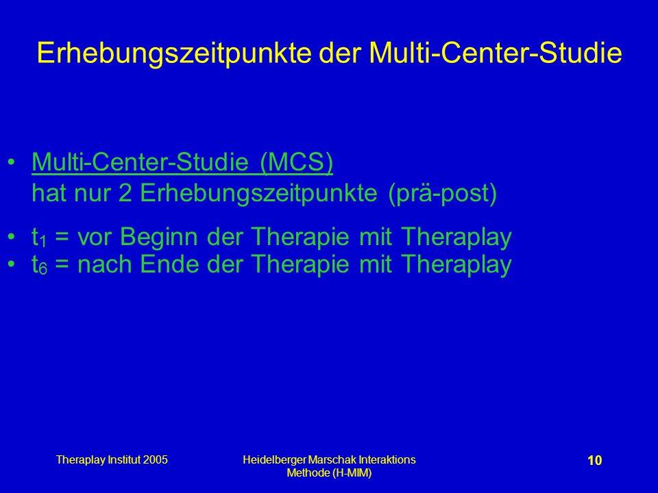 Erhebungszeitpunkte der Multi-Center-Studie
