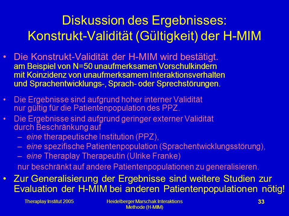 Diskussion des Ergebnisses: Konstrukt-Validität (Gültigkeit) der H-MIM