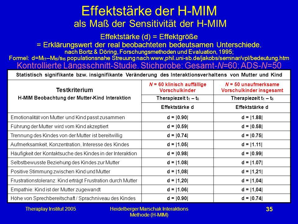 Effektstärke der H-MIM als Maß der Sensitivität der H-MIM Effektstärke (d) = Effektgröße = Erklärungswert der real beobachteten bedeutsamen Unterschiede. nach Bortz & Döring, Forschungsmethoden und Evaluation, 1995; Formel: d=Mt1–Mt6/st6 populationsnahe Streuung nach www,phil.uni-sb.de/jakobs/seminar/vpl/bedeutung.htm Kontrollierte Längsschnitt-Studie. Stichprobe: Gesamt-N=60; ADS-N=50