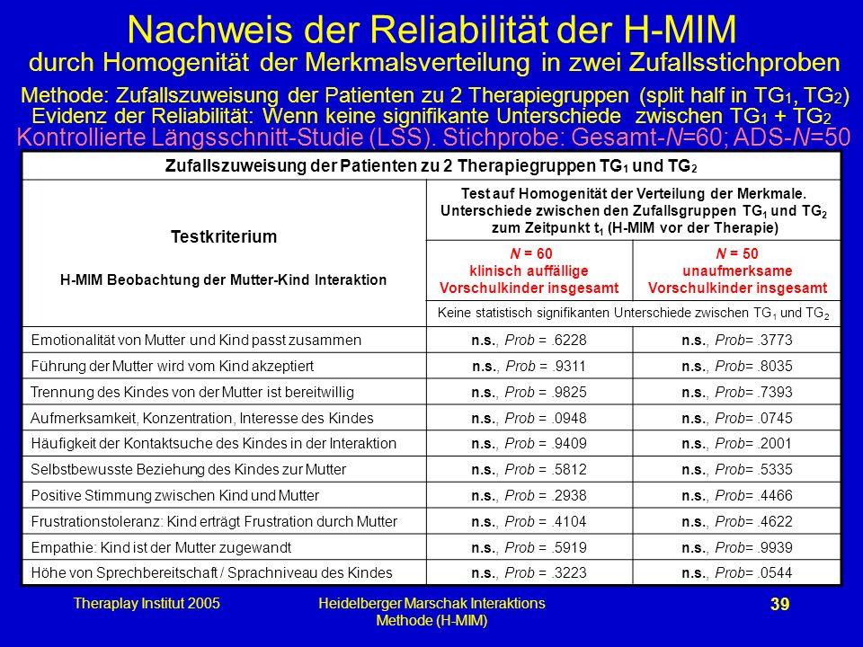 Nachweis der Reliabilität der H-MIM durch Homogenität der Merkmalsverteilung in zwei Zufallsstichproben Methode: Zufallszuweisung der Patienten zu 2 Therapiegruppen (split half in TG1, TG2) Evidenz der Reliabilität: Wenn keine signifikante Unterschiede zwischen TG1 + TG2 Kontrollierte Längsschnitt-Studie (LSS). Stichprobe: Gesamt-N=60; ADS-N=50
