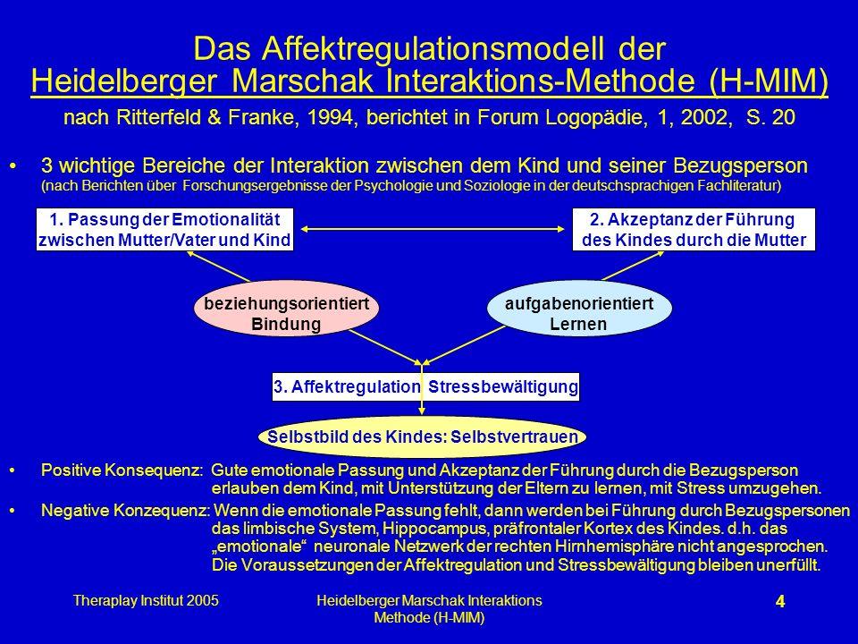 Das Affektregulationsmodell der Heidelberger Marschak Interaktions-Methode (H-MIM) nach Ritterfeld & Franke, 1994, berichtet in Forum Logopädie, 1, 2002, S. 20