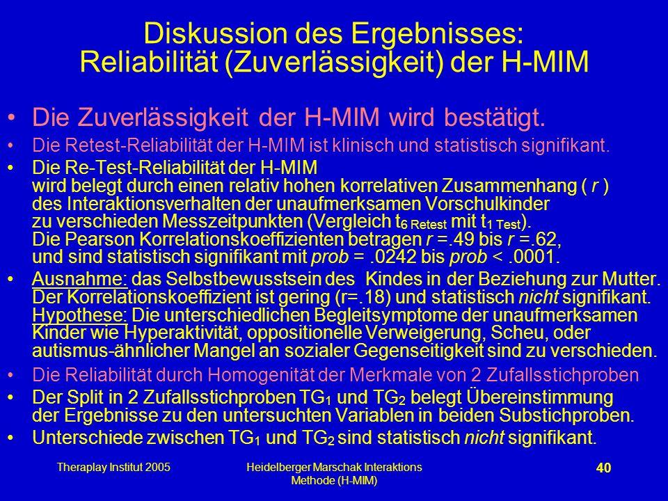 Diskussion des Ergebnisses: Reliabilität (Zuverlässigkeit) der H-MIM