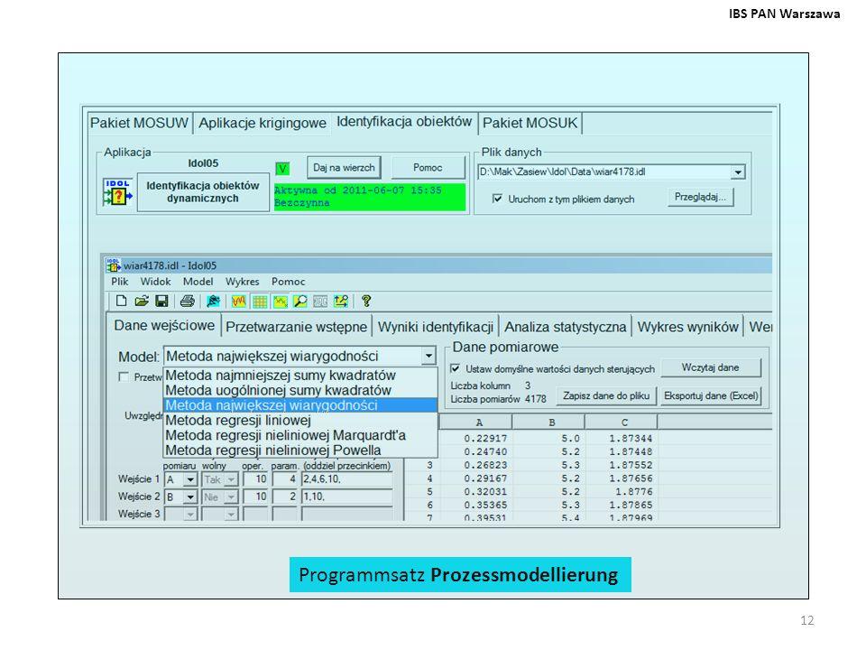 Programmsatz Prozessmodellierung