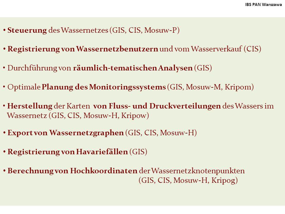 Steuerung des Wassernetzes (GIS, CIS, Mosuw-P)