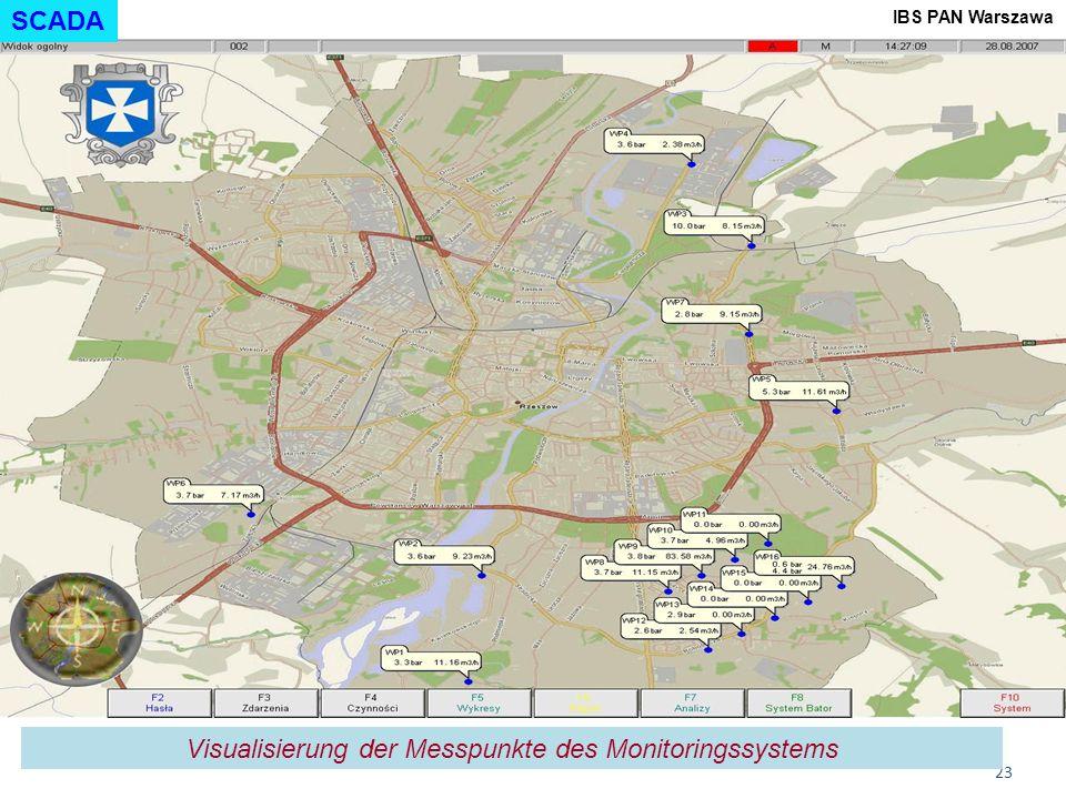 Visualisierung der Messpunkte des Monitoringssystems