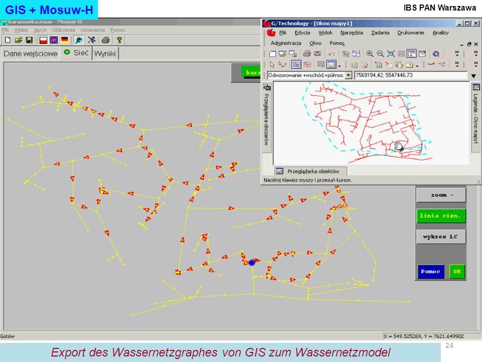 Export des Wassernetzgraphes von GIS zum Wassernetzmodel