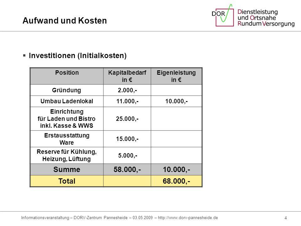 Aufwand und Kosten Investitionen (Initialkosten) Summe 58.000,- Total