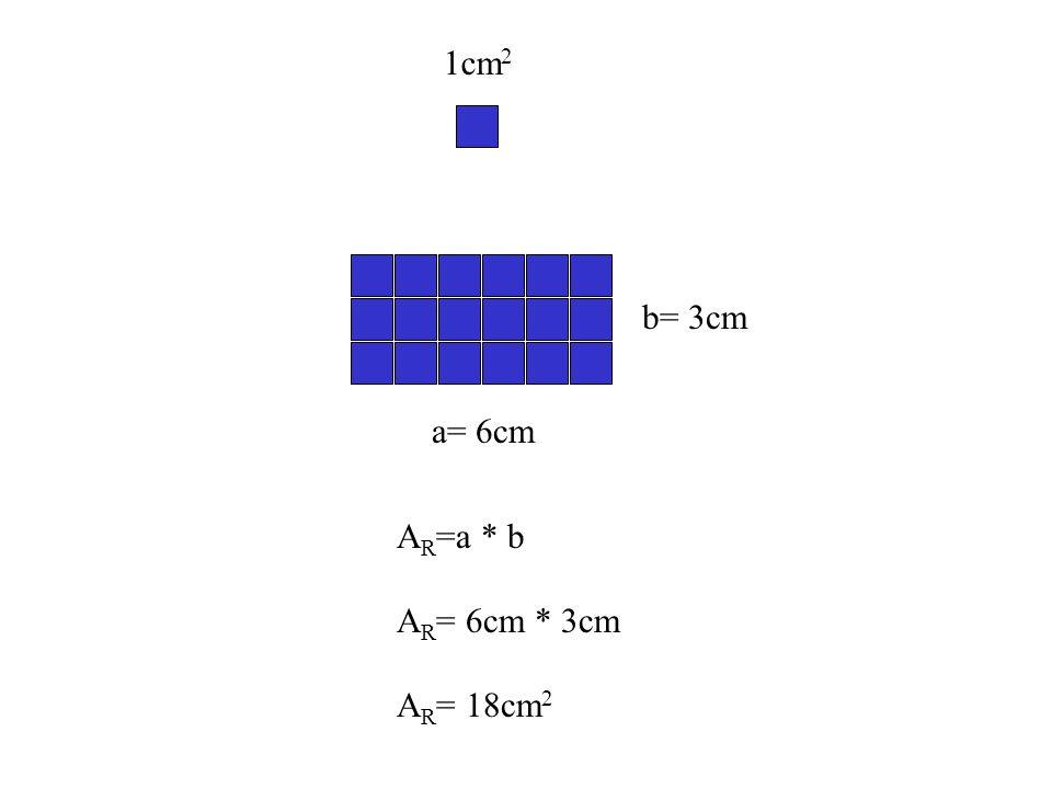 1cm2 b= 3cm a= 6cm AR=a * b AR= 6cm * 3cm AR= 18cm2