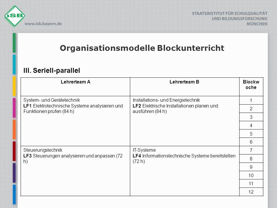 Organisationsmodelle Blockunterricht