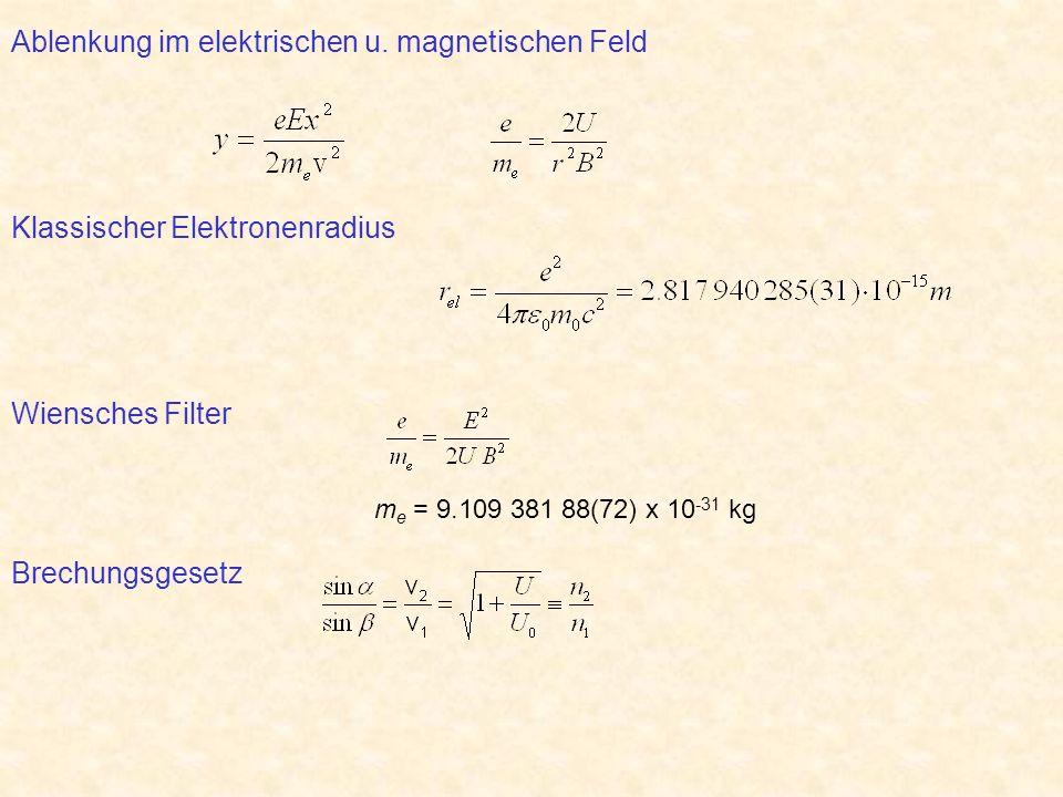 Ablenkung im elektrischen u. magnetischen Feld