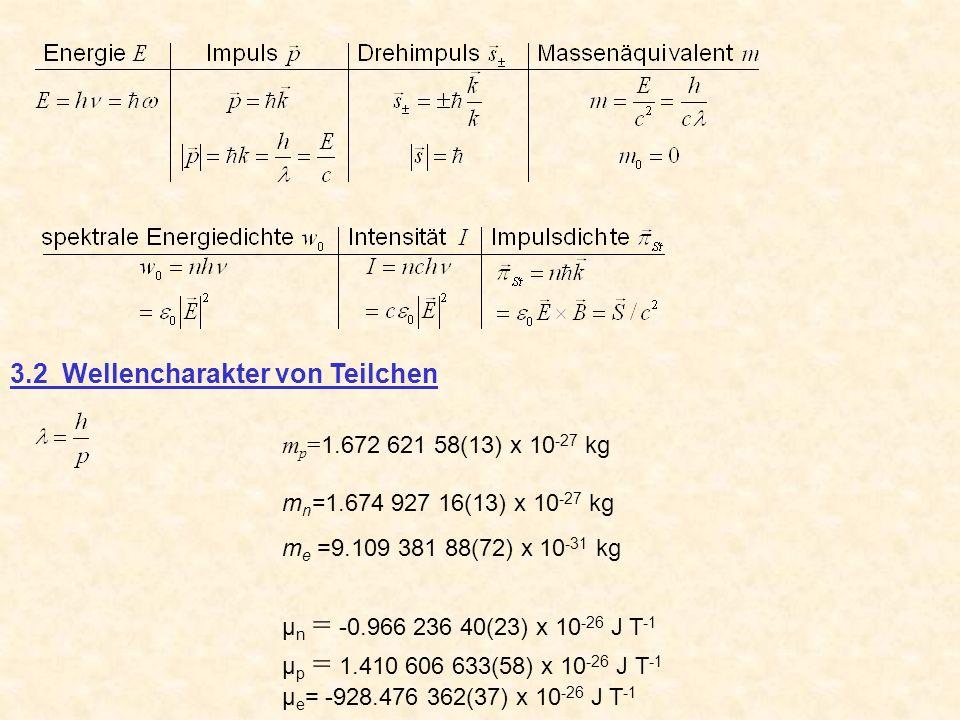 3.2 Wellencharakter von Teilchen