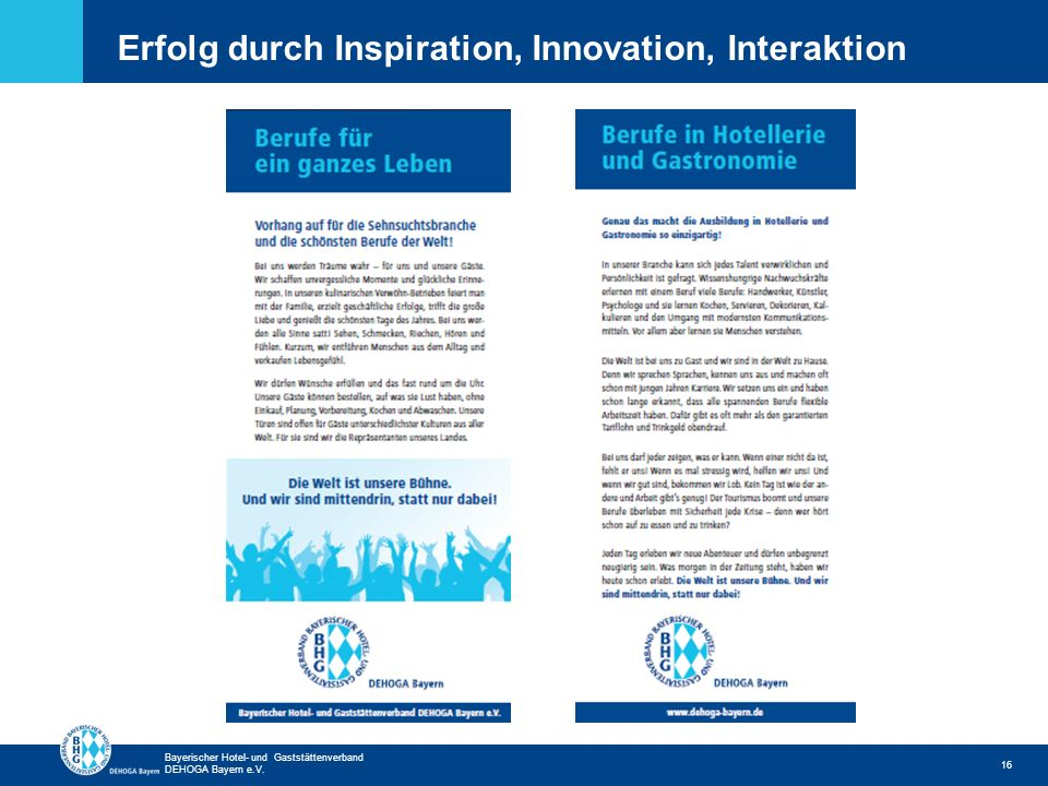 Erfolg durch Inspiration, Innovation, Interaktion