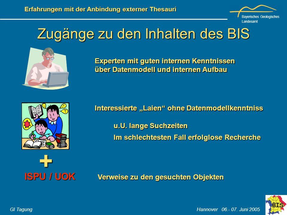 Zugänge zu den Inhalten des BIS