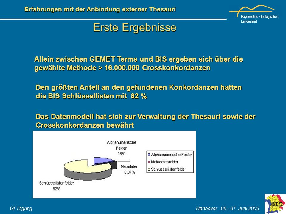 Erste Ergebnisse Allein zwischen GEMET Terms und BIS ergeben sich über die. gewählte Methode > 16.000.000 Crosskonkordanzen.