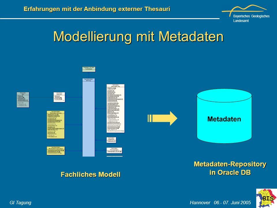 Modellierung mit Metadaten